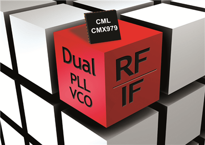 New Release - CMX979 Dual PLL + VCO RF Chip