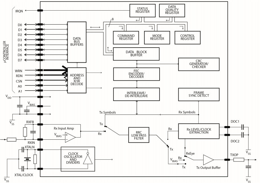 FX-MX919B_block_diagram