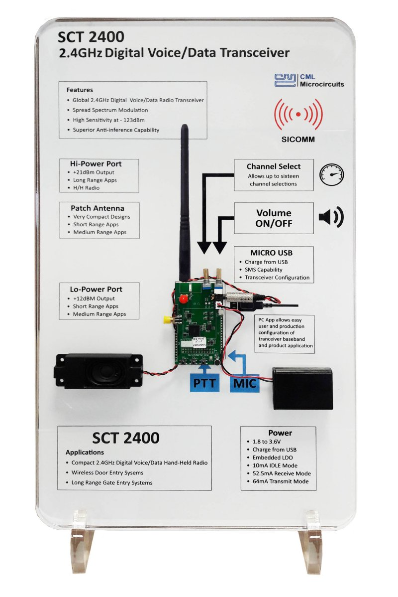 Unlicensed voice solution lasts longer, goes further - CML Microcircuits